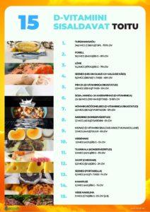 Ecosh_Ecosh_D_vitamiini_kasulikkus_D_vitamiini_sialdavad toiduained_Dvitamiini_rikkad_toiduained_Dvitamiin_toidust