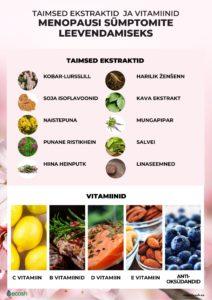 Ecosh_Taimsed_ekstraktid_ja_vitamiinid_menopausi_sümptomite_leevendamiseks_Menopausi_looduslik_ravi_Menopausi_sümptomite_leevendamine (2)